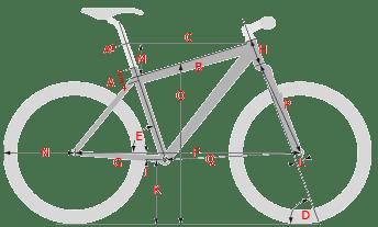 Η γεωμετρία στο Mountain Bike