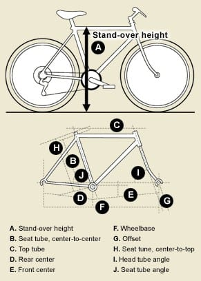 bicycle_size1